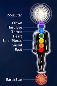 Soul+Star