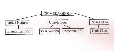 Aggiornamento sullo Stato del Sistema Solare.